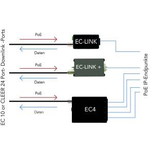 NVT | EC-Link 30W
